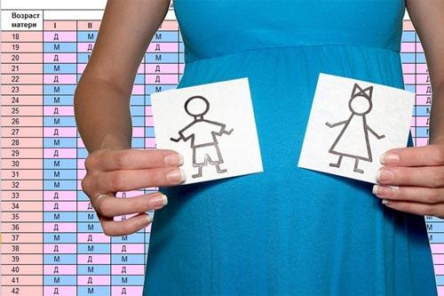 Как выбрать пол будущего ребенка?